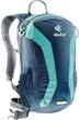 Рюкзак спортивный Deuter 33101 синий