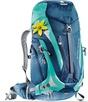 Рюкзак дорожный Deuter 3441015 синий