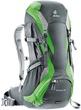 Рюкзак туристический Deuter 34234 зелений